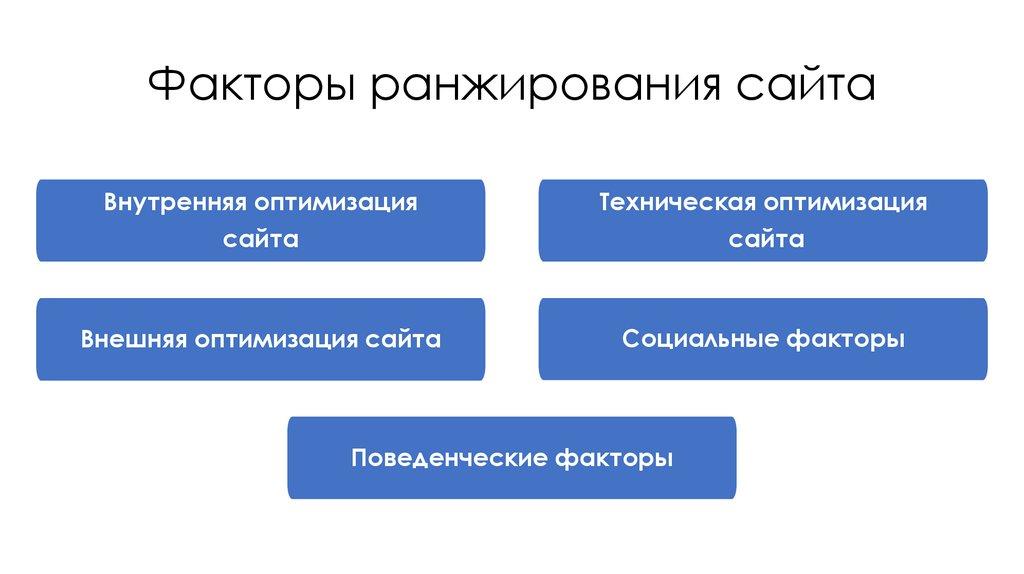 Ссылки на иные статьи сайта продвижение сайтов самостоятельного характера размещение статей в Перевоз