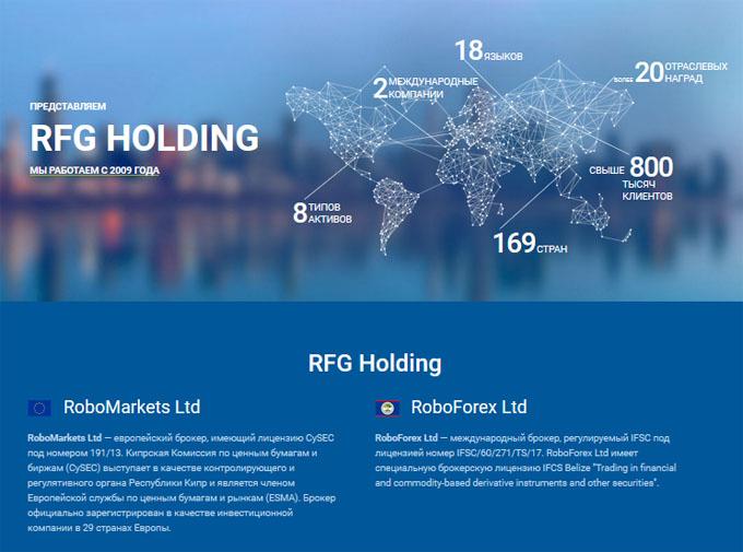 Инвестиции в Американские акции ETF индексы купить продать
